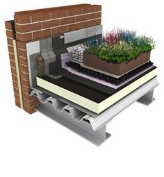 Specialist Green Roofing systems which include Biodiverse, Extensive, Intensive and Semi-Intensive options. Alumasc Green Roofs are fully compatible with Alumasc Waterproofing systems, providing a complete roofing solution from a single source. Shed Design, Roof Design, Sustainable Architecture, Architecture Details, Residential Architecture, Contemporary Architecture, Extensive Green Roof, Green Roof Benefits, Cordwood Homes