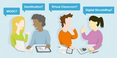 Links to a large glossary of terms relating to technology in the classroom