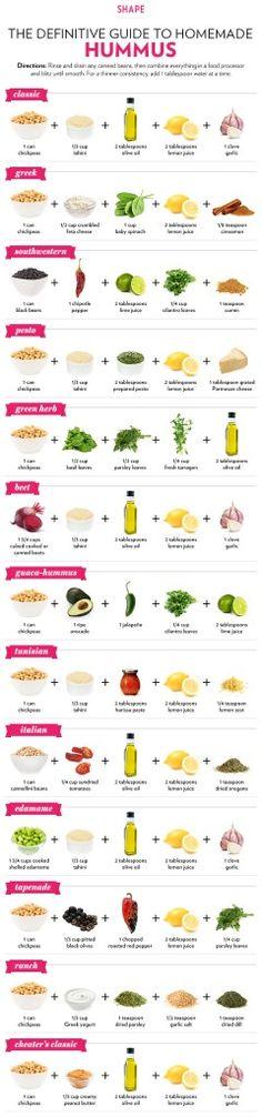 hummus infographic