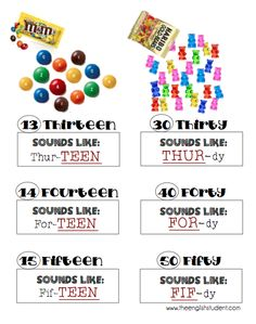 Pronunciation of the teens and tens