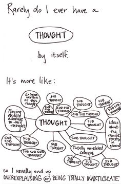 thought process... aka spider-webbing. finally a visual that explains my brain best:)