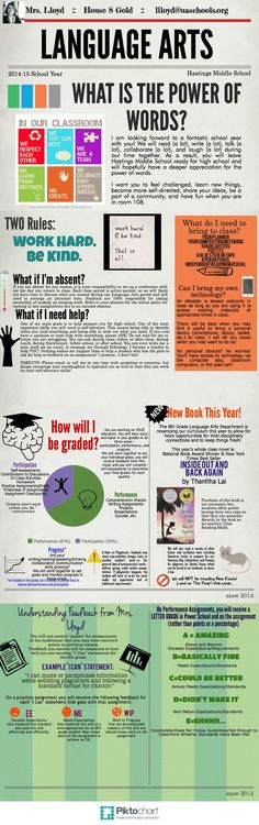 2014-15 Syllabus (created at http://piktochart.com)