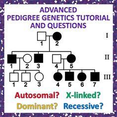 pedigree biology