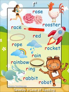 r words Phonics Poster - FREE & PRINTABLE - Perfect for Auditory Discrimination, Exploring Letter Sounds, Literacy Groups or as a Phonics Word Wall Poster. Phonics Chart, Phonics Flashcards, R Words, Sound Words, Teaching The Alphabet, Teaching Phonics, English Phonics, Teaching English, English Words