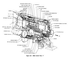 Stunningly detailed cutaway of the English Electric