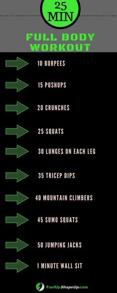 25 Min Full Body Workout | Posted By: AdvancedWeightLossTips.com