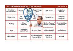Bingo für das Sommergespräch mit Heinz-Christian Strache (2012)