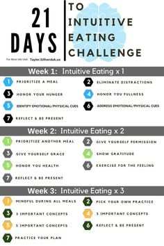 Jan 2020 - You can tap into your brain by practicing intuitive eating. What is Intuitive Eating? A practice that promotes awareness and respect for your body. Nutrition Education, Sport Nutrition, Nutrition Quotes, Nutrition Guide, Nutrition Plans, Health And Nutrition, Nutrition Club, Nutrition Chart, Nutrition Month