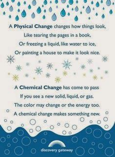 Chemical and Physical Change Poems. Good idea for interactive science notebooks!
