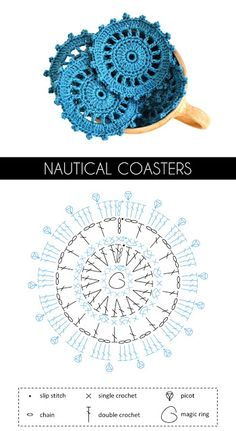 Cup of Stitches: CAL and FREE PATTERN: Nautical Coasters The Effective Pictures We Offer You About Crochet gifts A quality picture can tell you many. Col Crochet, Crochet Coaster Pattern, Crochet Mandala Pattern, Crochet Circles, Crochet Diagram, Doily Patterns, Crochet Chart, Crochet Stitches, Free Crochet