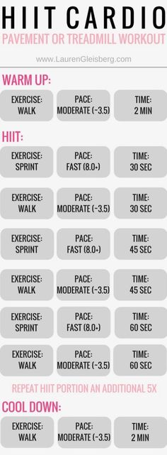 Combine this HIIT treadmill workout with core for some serious burn #cardio #workout #fitspiration