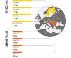 Raport Transparency International. România a rămas în top trei cele mai corupte țări ale Uniunii Europene în 2020, alături de Ungaria și Bulgaria. - Biziday Bulgaria, Hungary, Finland, Croatia, Denmark, Sweden, Chart