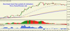 Stupidly Simple Forex System   http://forexwinners.net/forex/stupidly-simple-forex-system/