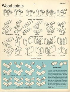 types of wood joints - Cerca con Google