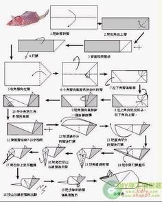 Money Origami Rat Folding Instructions / Origami Instruction on imgfave