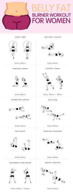 Belly Fat Burner Workout For Women Flatten your abs and blast calories with these 10 moves! A belly fat burner workout to tone up you. Fitness Tips, Fitness Motivation, Health Fitness, Body Fitness, Belly Fat Burner Workout, Belly Burner, Burn Belly Fat Fast, Lose Belly, Fat To Fit