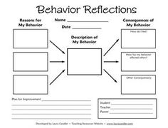 I like that this reflection sheet gives a student the ability to identify why they did something, as well as how it impacted on others.