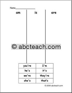 Word Sort: Contractions (am, is, are) | abcteach
