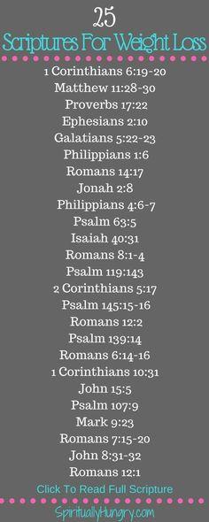 Scriptures for Weight Loss #Walkingforweightloss