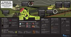 Pics Photos - How To Zombie Proof Your Car A Zombie Infographic