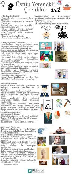 Üstün Yetenekli Çocuklar | Piktochart Infographic Editor [] #<br/> # #Infographic,<br/> # #Editor<br/>