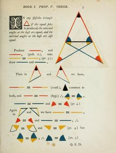 The First Six Books of The Elements of Euclid (1847)