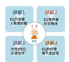 [圖解]排除EQ四大誤解,妥善處理問題與情緒