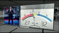 NRK Local Elections 2011 - Election Graphics on Vimeo