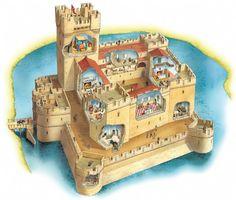 Inside a castle - Q-files Encyclopedia