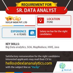 Requirement for Sr. Data Analyst
