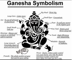 I like Ganesh. We used to sell a lot of Ganesh Statues when I work in a metaphysical store. Brings good luck some people say.