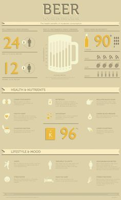 Beer's Nutrition
