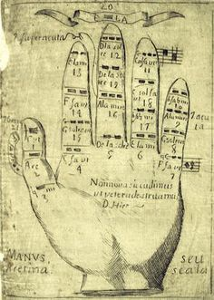 from Music Theory Resources Alchemy Tattoo, Palmistry, Playwright, Music Theory, Music Education, Musical, Occult, Languages, Medieval