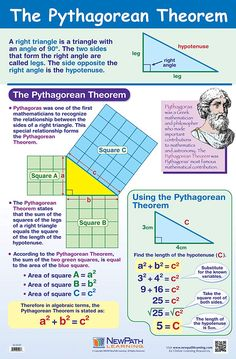 the pythagorean theorem Math Teacher, Math Classroom, Teaching Math, Act Math, Math 8, Math Reference Sheet, 9th Grade Math, Math Charts, Math Notes