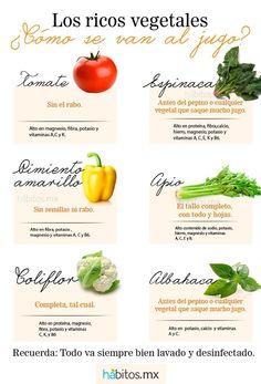 Como preparar los vegetales para jugo