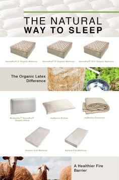 Choose a healthier mattress. Organic Mattresses: The Natural Way to Sleep