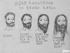 This is dedicated to my cyclist husband, who can't grow a beard :)