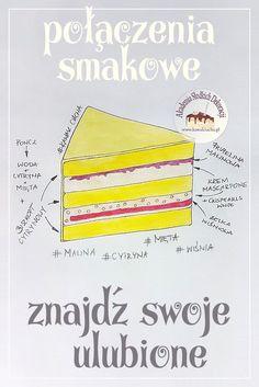 Card Holder, Cake, Recipes, Pie Cake, Rolodex, Pastel, Cakes, Recipies, Food Recipes