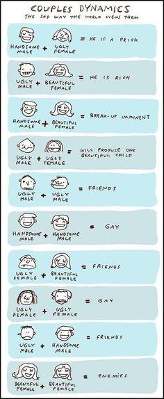 Funny Cartoon Pics Couples Dynamics
