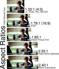 Aspect Ratios in Film and Video cinematography The Journey, Man Of Steel, Film Composition, Film Class, Film Tips, Film Theory, Cinematic Photography, Open Air, Film Studies