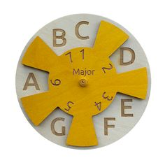 MusiClock Wheel and Major Scale