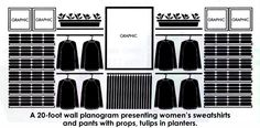 Wall planogram presenting women's wear with props.