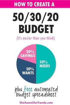 Budgeting your finances is easier than you think. Using a budget is a simple way to manage your money. Includes budgeting printables, perfect for beginners! Save Money On Groceries, Ways To Save Money, Money Tips, Money Saving Tips, Money Hacks, Energy Saving Tips, Save Energy, Budgeting Finances, Budgeting Tips