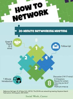 How to Network in 4 Easy Steps; easy-to-follow steps for social workers and others to network as per the 20-minute networking meeting book