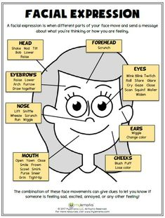 Help kids learn more about social cues and facial expressions with this helpful worksheet from Mylemarks! Social Skills Activities, Teaching Social Skills, Social Emotional Learning, Therapy Worksheets, Therapy Activities, Therapy Ideas, Kid Activities, Emotional Awareness, Emotional Rescue