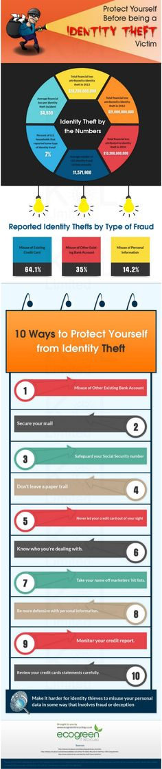 Protect Yourself Before Being A Identity Theft Victim #tech #cybersecurity