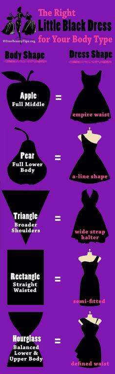 Vestidos adaptados a la tipología corporal