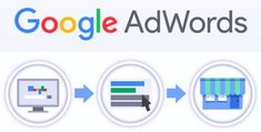 PPC ads are significant because they are a speedy and easy way to directly join your target consumers to your own website. Our team helps our customers to get a best PPC ad. Pay Per Click Marketing, Pay Per Click Advertising, Hanoi, Affiliate Marketing, Online Marketing, Simple Definition, Home Buying Process, Google Analytics, Google Ads