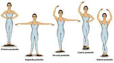 posiciones de ballet