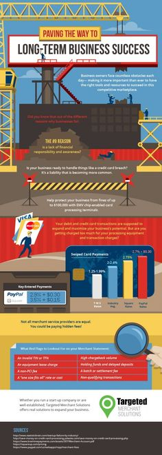 Infographic: Paving the Way to Long-Term Business Success